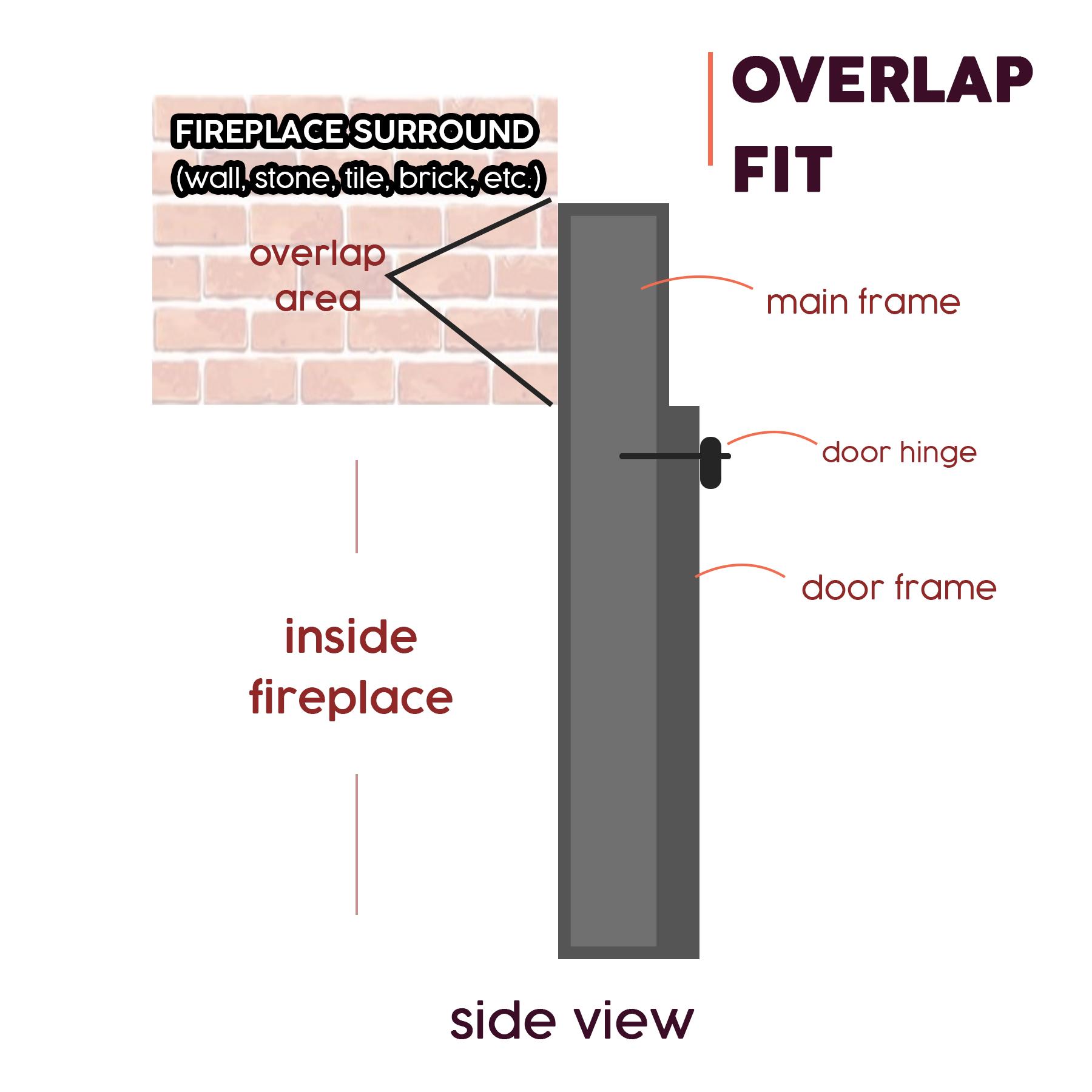 Overlap Fit Masonry Doors