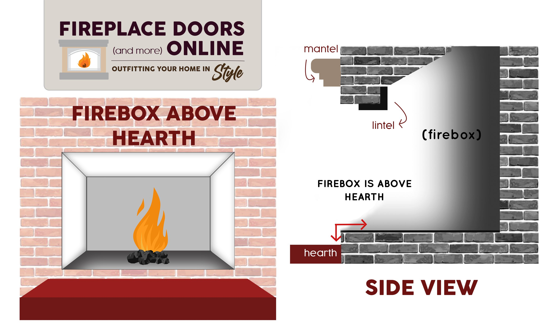 Firebox Above Hearth