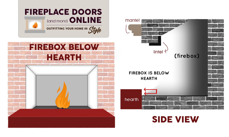 Firebox Below Hearth