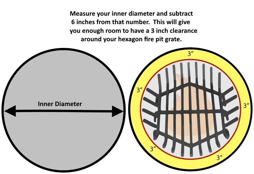 How to measure the inner diameter of your fire pit for a four sided fire pit grate.