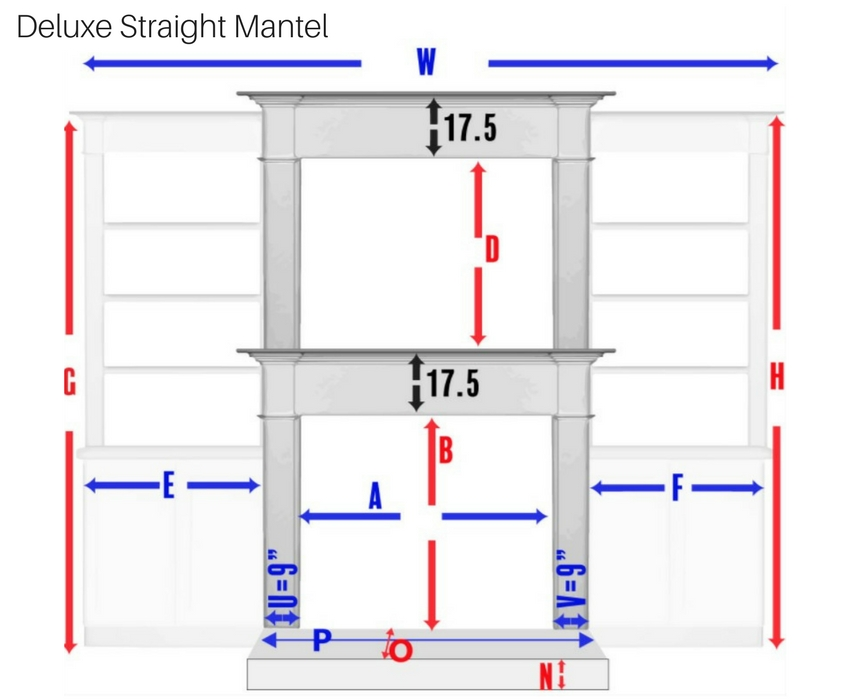 Porter Measurement Guide