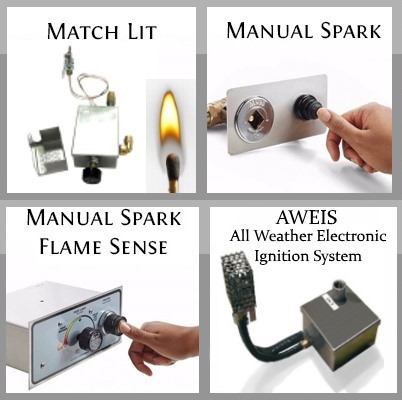 Ignition system types