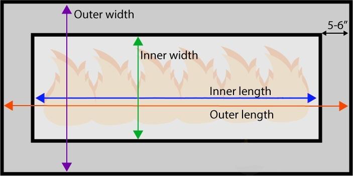 Rectangle Fire Pit Screen Custom Measurement Guide
