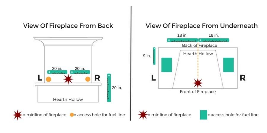 Gas Shut Off Valve & Fuel Line Location