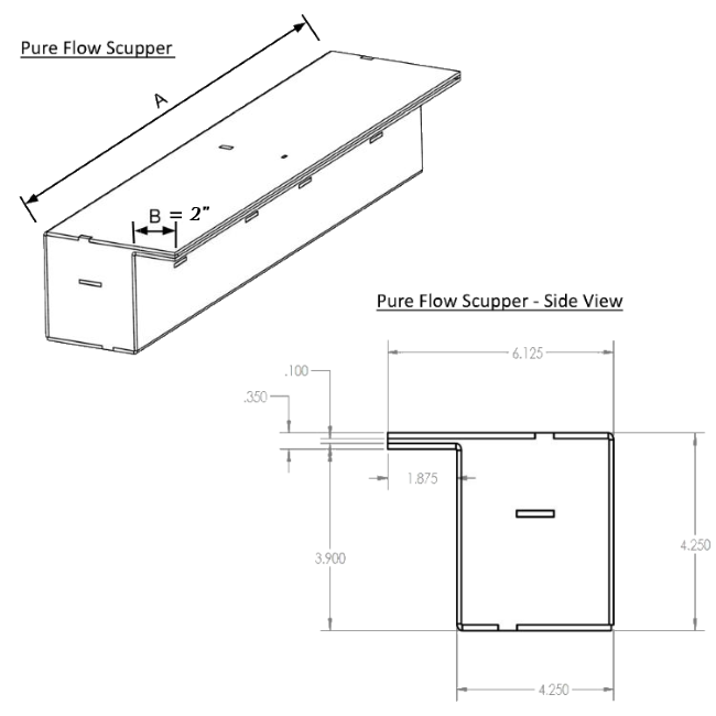 Pure Flow Scupper diagrams