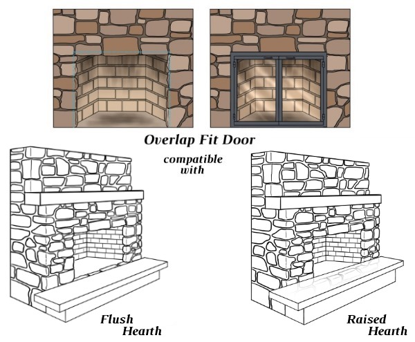 Overlap fit door is compatible with flush or raised hearth position.