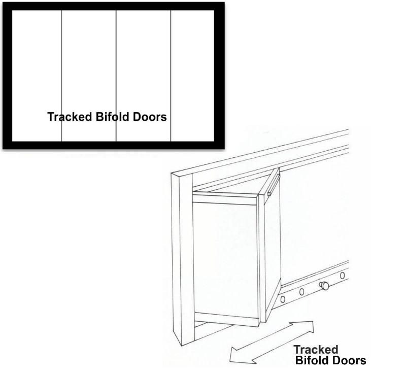 Type of door