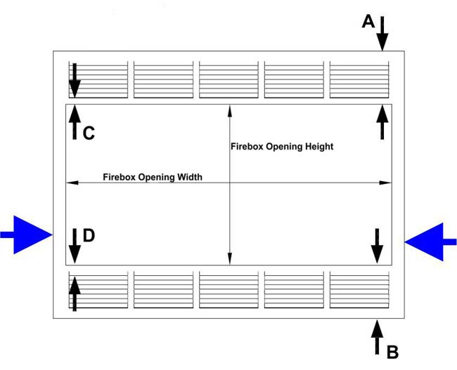 Overall width of your zero clearance fireplace.