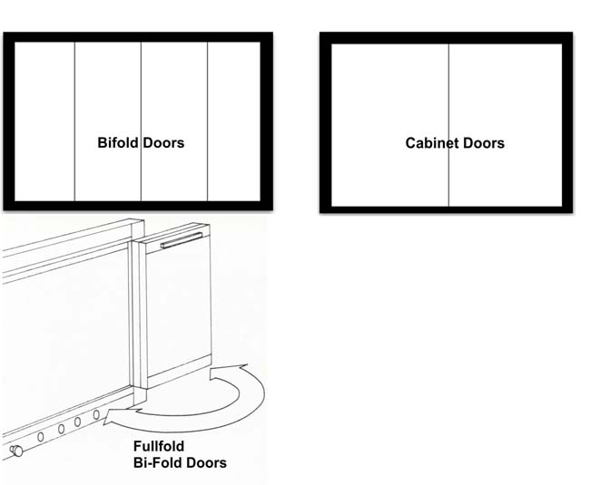 bifold or cabinet doors?
