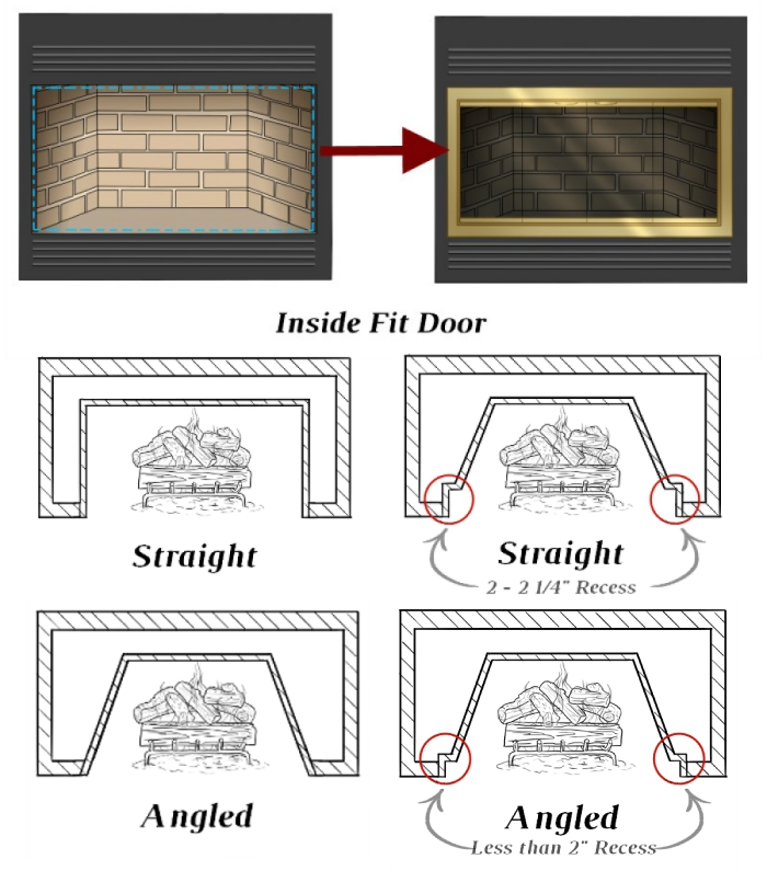Inside Fit Door with Zero Clearance Firebox Opening Types