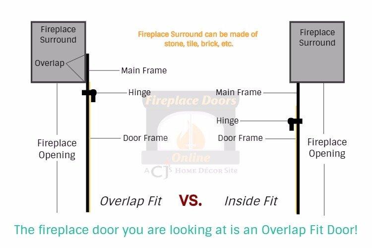 This is an overlap fit door.