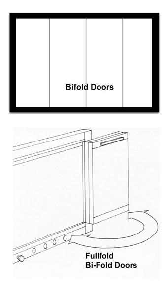 Trackless Bi-fold Doors