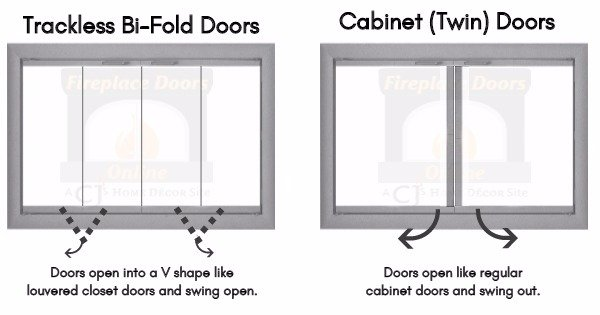 Bi-fold Doors vs. Cabinet Doors - here's the difference!