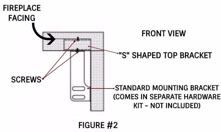 Wedge Fit Mounting Bracket Method | Fireplace Doors Online