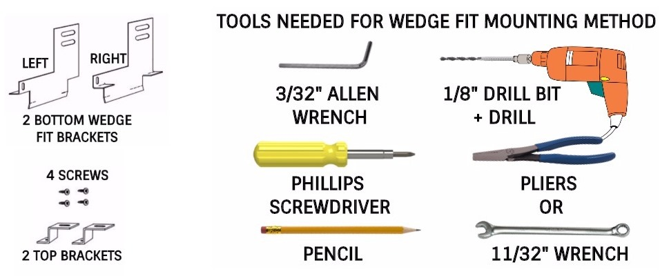 Tools needed for wedge fit mounting method