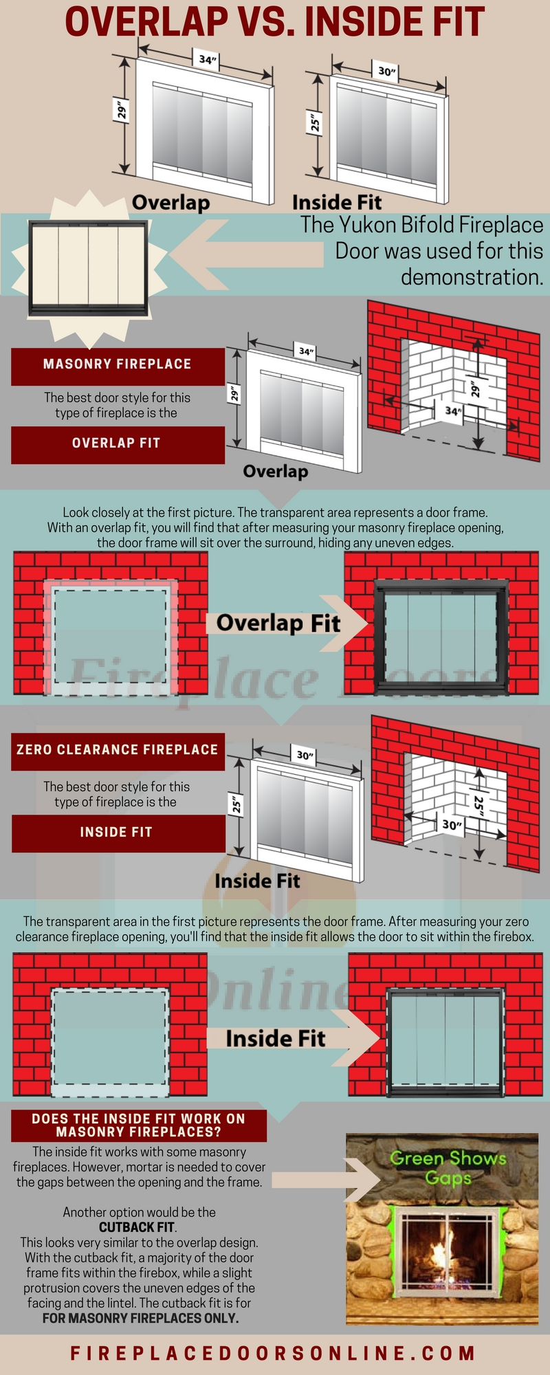 Fireplace Door Fit Infographic