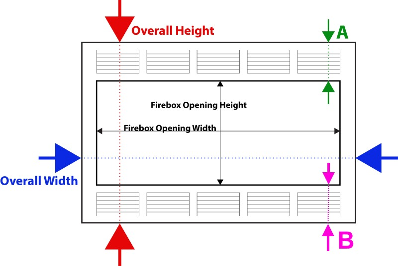 Refacing measurements