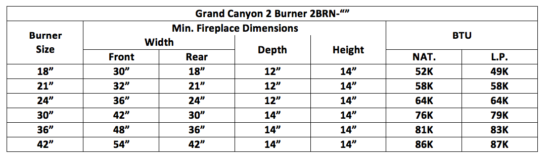 Grand Canyon 2 Burner fireplace dimension and BTU chart