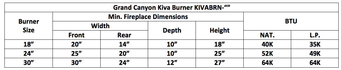 Grand Canyon Kiva Burner fireplace dimension and BTU chart