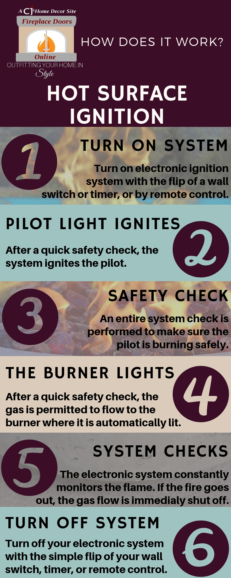 Lighting your hot surface ignition system is as easy as a flip of a switch!