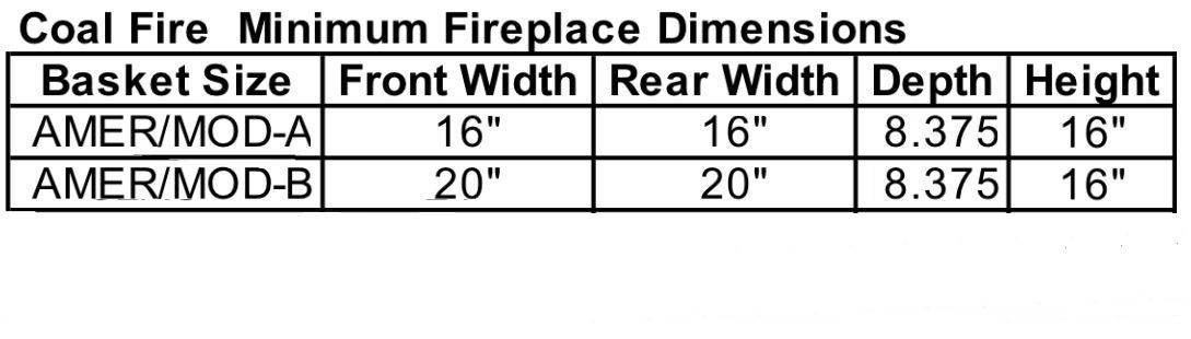 Minimum Fireplace Dimension