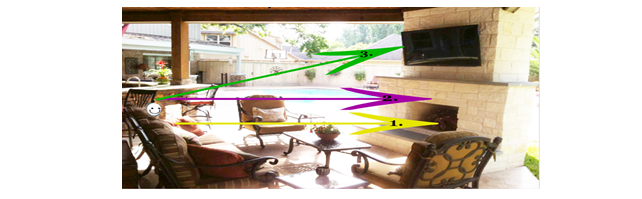 Three views when viewing a TV mounted above a fireplace.