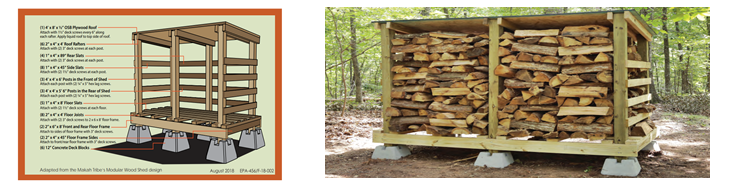 Firewood sheds reference image from the EPA Burn Wise Campaign PDF.