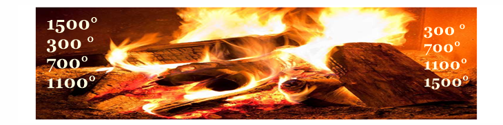 Image of very hot fireplace with degree temperatures of possible heat generated.