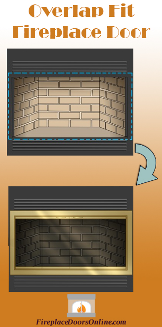 A graphic showing how an overlap fit fireplace door fits on a firebox