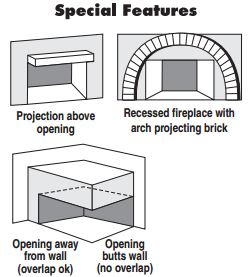 Special fireplace openings