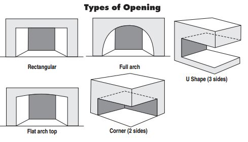 Types of fireplace openings