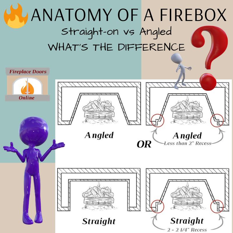 Anatomy of a firebox