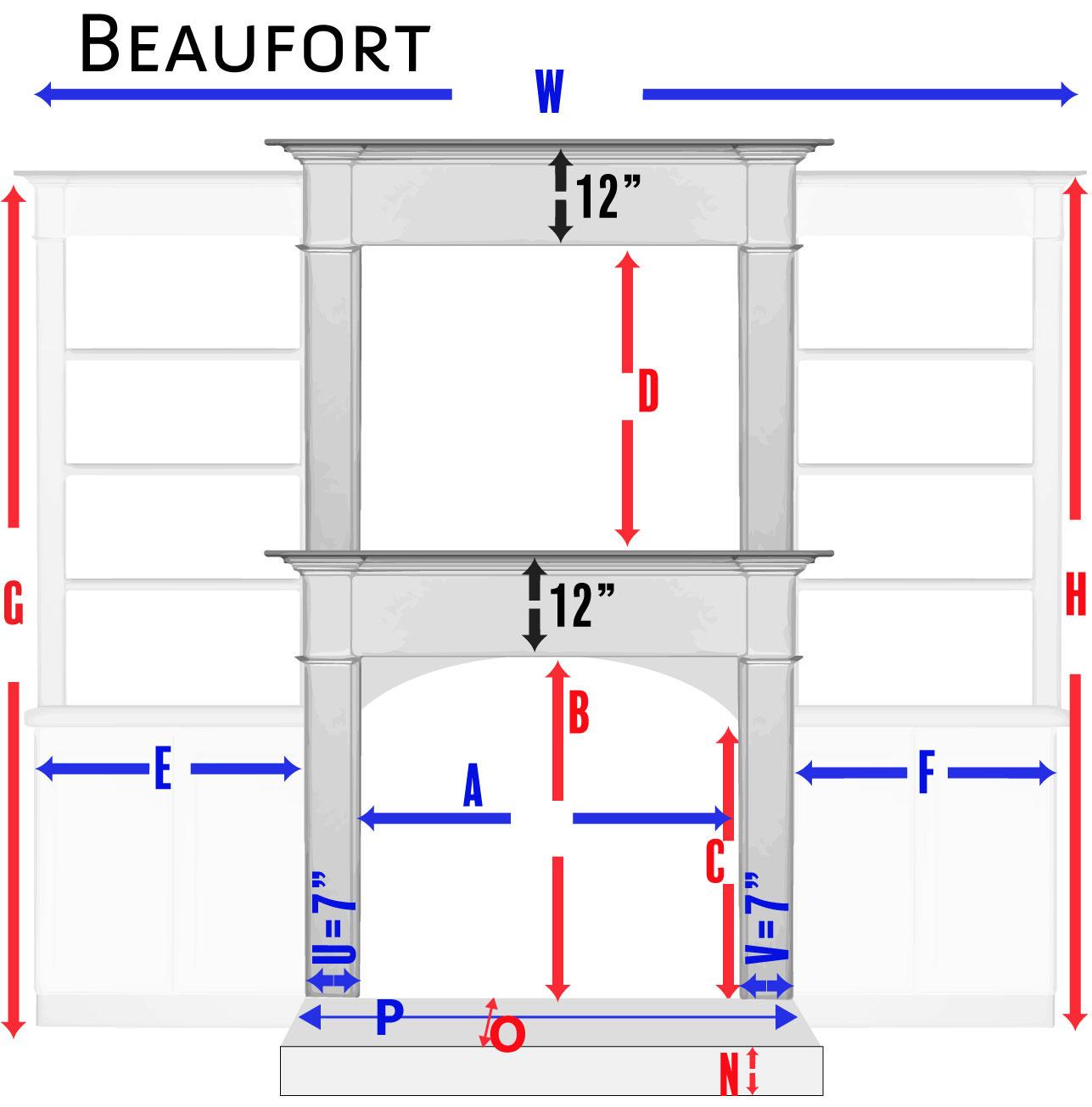 Beaufort Measurement Guide