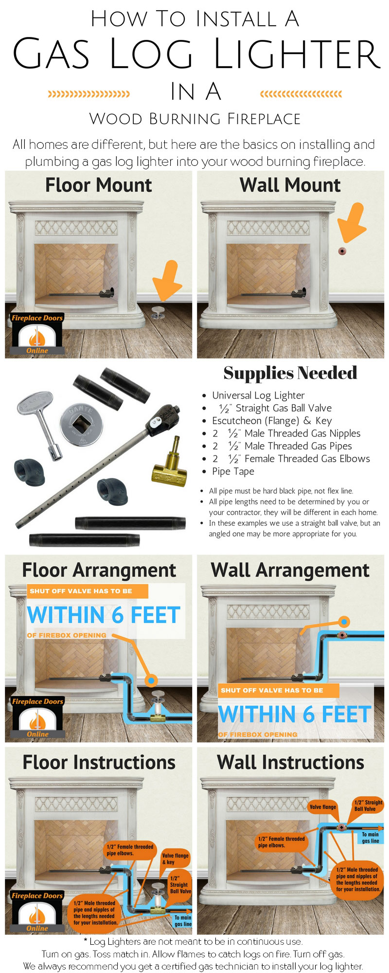 INFOGRAPHIC -How to install a gas log lighter in a wood burning fireplace. - Fireplace Gas Starter Pipe Installation Instructions