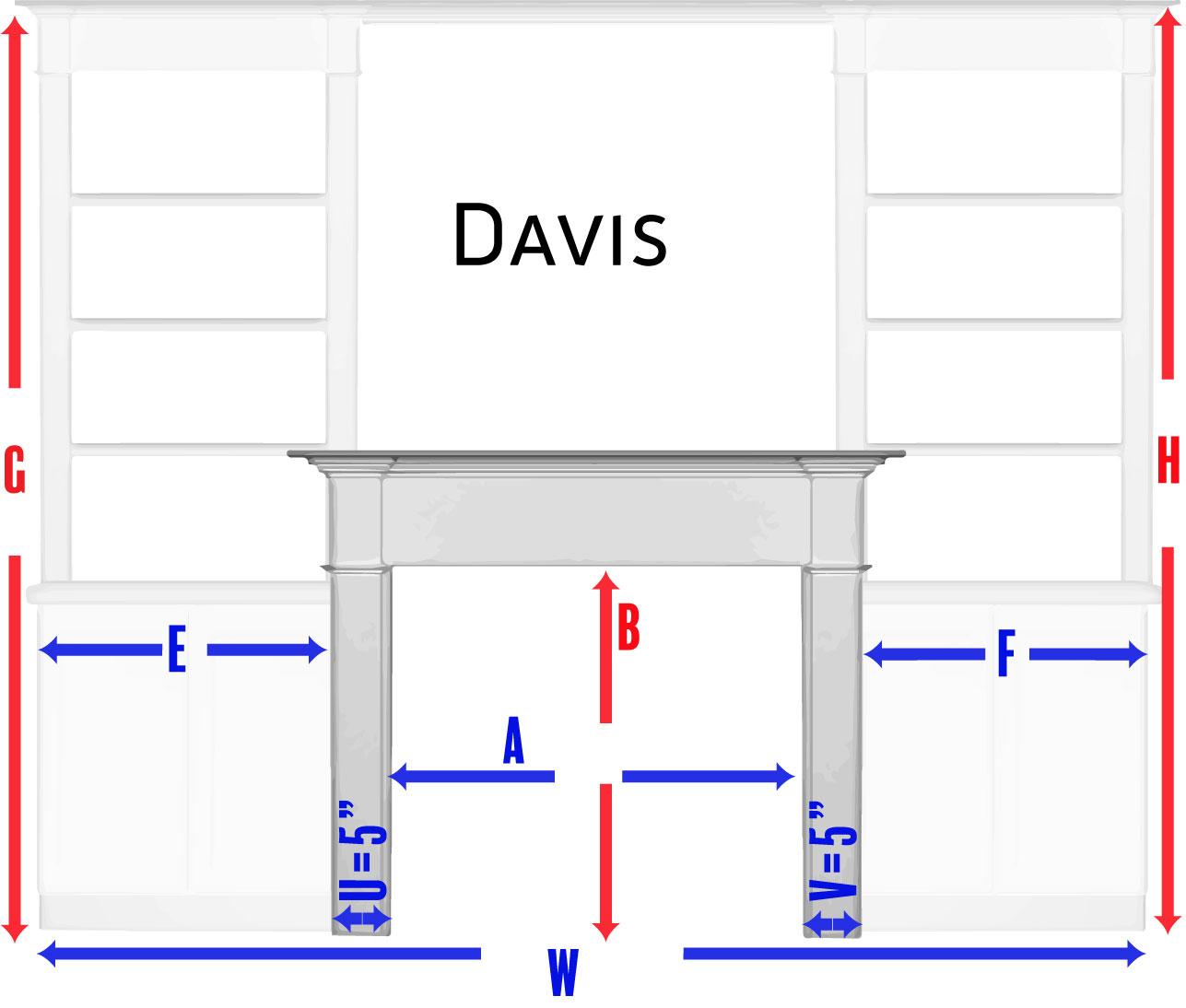 Davis Measurement Guide