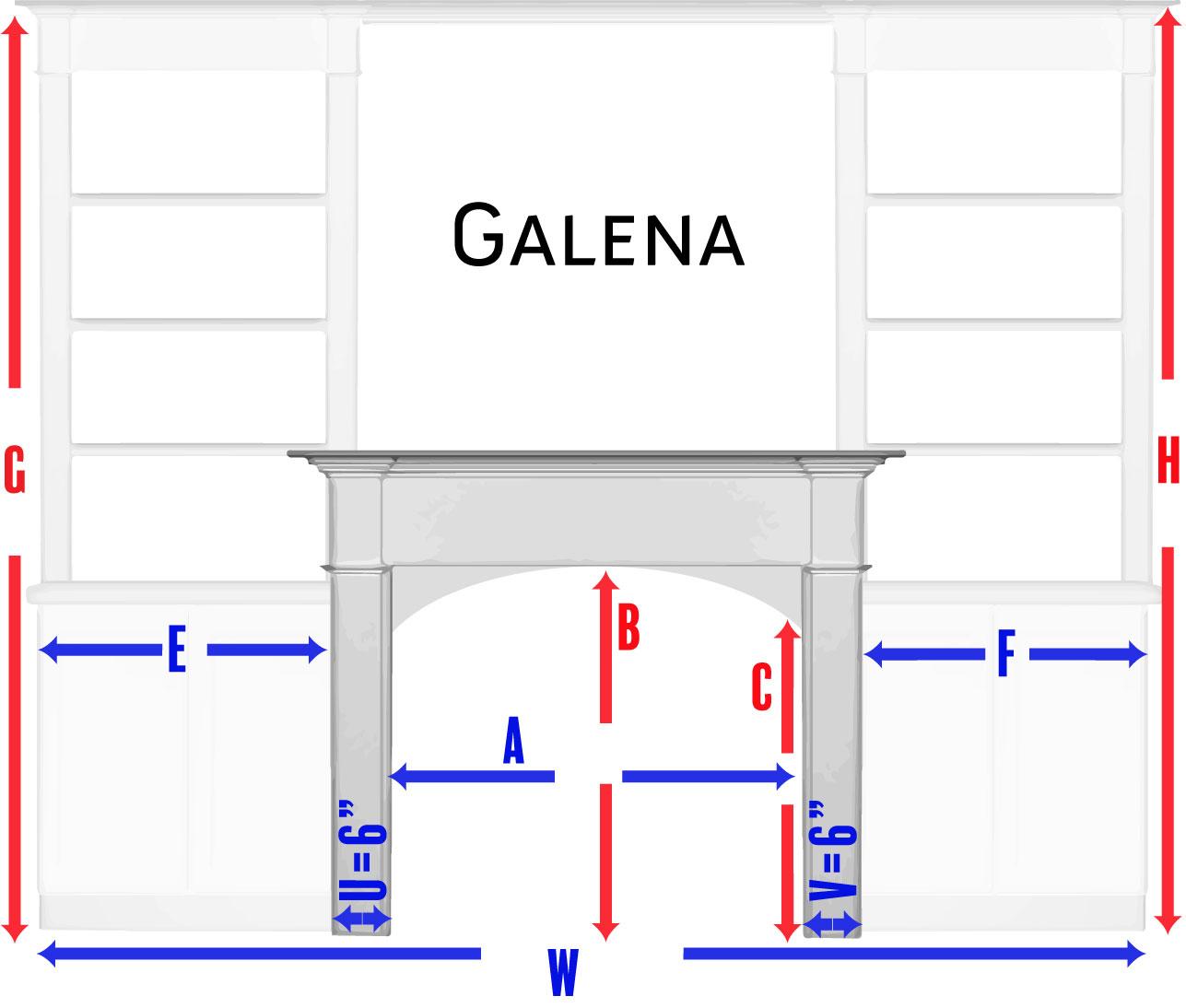 Galena Measurement Guide
