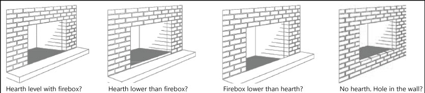 The measurement between your hearth and your firebox is very important.