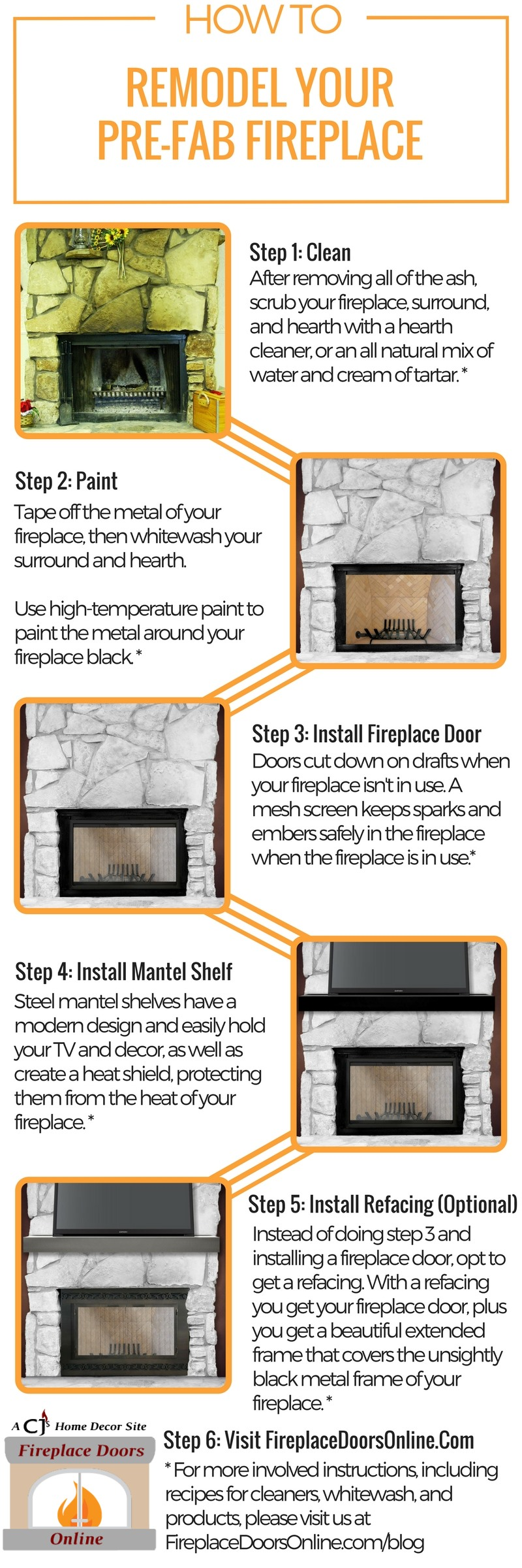 How to remodel your pre-fab fireplace infographic!