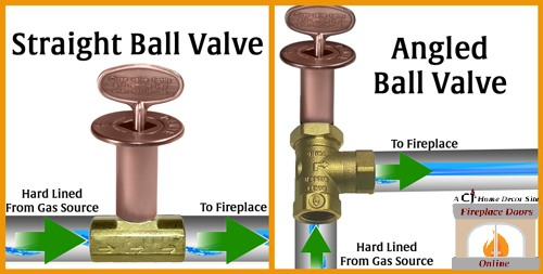 Choose the valve that fits your needs
