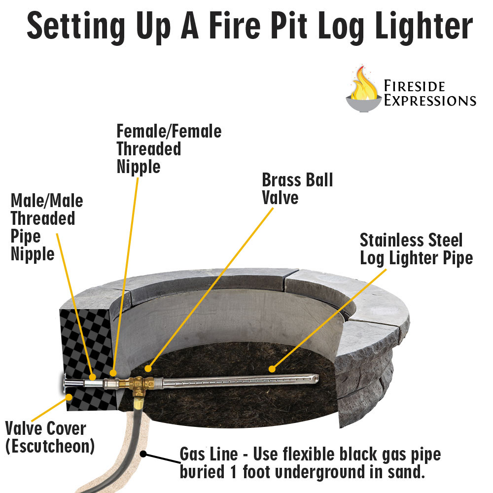 Install a gas log lighter in a fire pit
