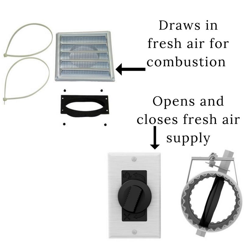 Fresh Air Kit