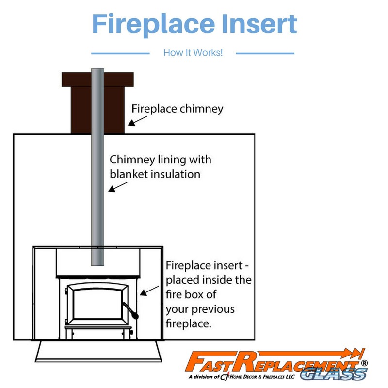 What Is A Fireplace Insert And How Does It Work? Fast Replacement Glass