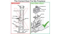 The Correct Fireplace Door