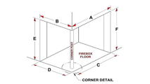 Where To measure For Your Recessed Screen