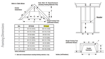 Superior VRT3542 Framing Dimensions