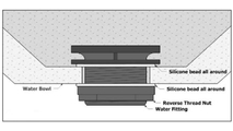 Installation diagram for water bowls