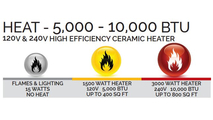 Heater Output Of Landscape Pro Multi Electric Fireplace