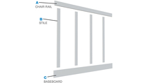 8 Foot PVC Top & Bottom Rail Classic Wainscot Systems Parts