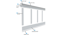 8' PVC Top & Bottom Rail Deluxe Wainscot Systems Parts Diagram