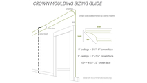 Crown Moulding Sizing Guide